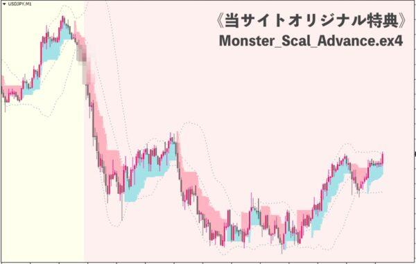 当サイトオリジナル特典|Monster_Scal_Advance