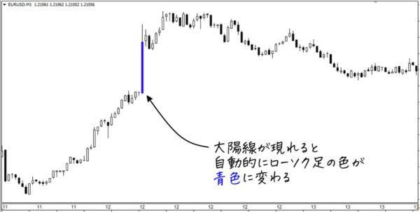 ぷーさん閃|オリジナル特典|Pusan-sen-Advance.ex4