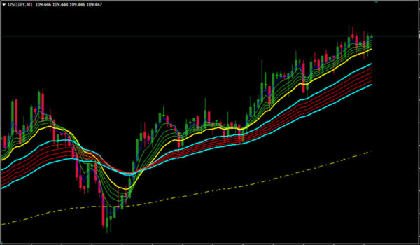 1minute Scalping System