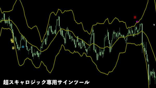 「超」秒速スキャルFX|超スキャロジック専用サインツール