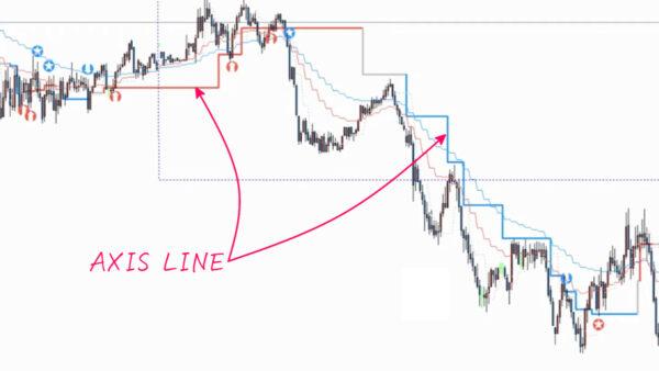 ミダスタッチ波動FX AXIS LINE