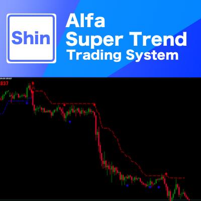 Alfa Super Trend System