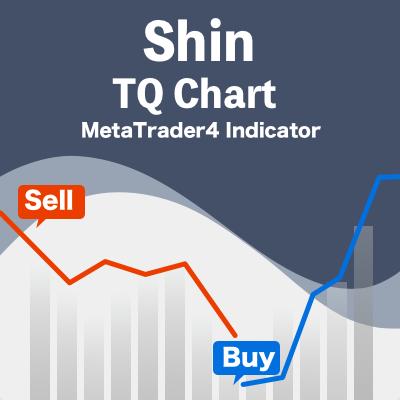 Shin TQ Chart