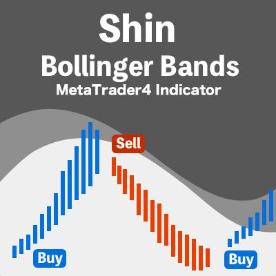 Shin Bollinger Bands