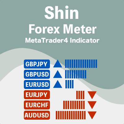 shin forex meter